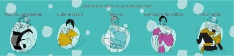 Tipos de portabebés ergonómicos